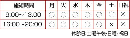 月・火・木・金・土-8:00~13:00、16:00~20:00、定休日-土曜午後・日曜