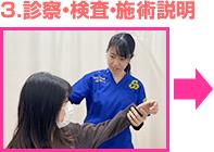 3.診察・検査・施術説明